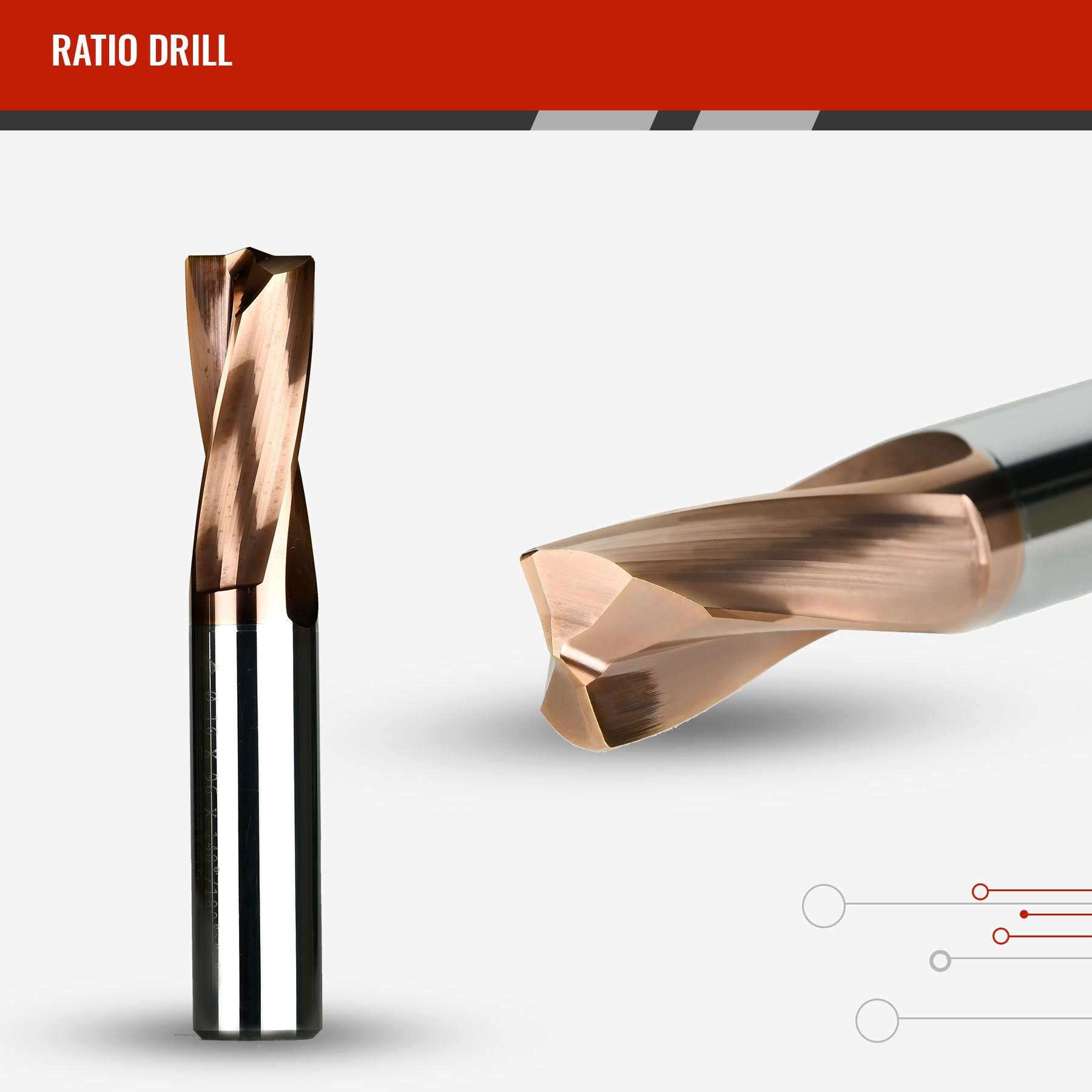 Ratio Drills
